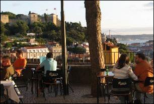 Graça Viewpoint, Lisbon